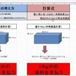 中国輸入の国際送料を削減!輸入代行業者の選び方
